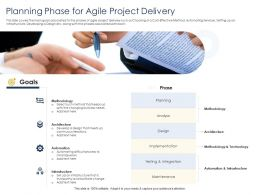 Optimizing Tasks And Enhancing Phase For Agile Project Delivery Technology Ppts Clipart