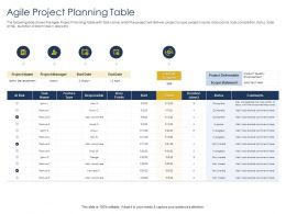 Optimizing Tasks And Enhancing Team Agile Project Planning Table Deliverable Ppts Tips