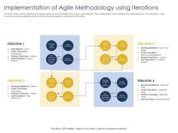 Optimizing Tasks And Implementation Of Agile Methodology Using Iterations Ppts Tips