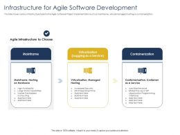 Optimizing Tasks And Infrastructure For Agile Software Development Containerization Ppts Shows