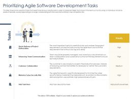 Optimizing Tasks And Prioritizing Agile Software Development Tasks Collaboration Ppts Display