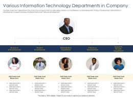 Optimizing Tasks And Various Information Technology Departments In Company Ppts Formats