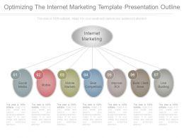 Optimizing The Internet Marketing Template Presentation Outline