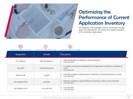 Optimizing The Performance Of Current Application Inventory Efficient