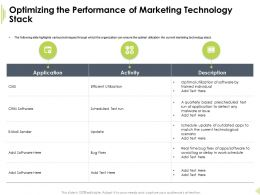 Optimizing The Performance Of Marketing Application Ppt Presentation Show
