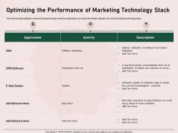 Optimizing The Performance Of Marketing Schedule Ppt Presentation Rules