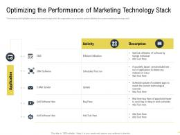 Optimizing The Performance Of Marketing Technology Stack Martech Stack Ppt Slides