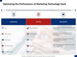 Optimizing The Performance Of Marketing Technology Stack Ppt Powerpoint Summary