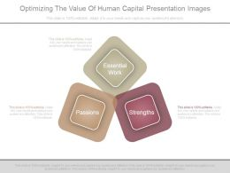 Optimizing The Value Of Human Capital Presentation Images
