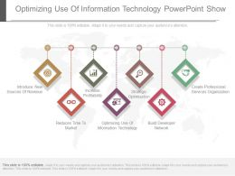 Optimizing Use Of Information Technology Powerpoint Show