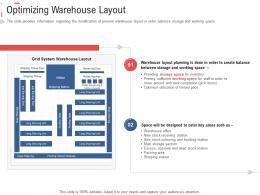 Optimizing Warehouse Layout Stock Inventory Management Ppt Introduction