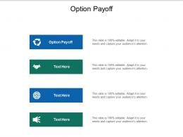 Option Payoff Ppt Powerpoint Presentation Inspiration Portrait Cpb