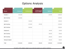 Options Analysis Compare Ppt Powerpoint Presentation Ideas Grid