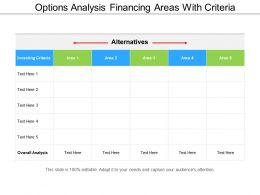 Options Analysis Financing Areas With Criteria