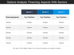 Options Analysis Financing Aspects With Sectors