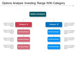 Options Analysis Investing Range With Category