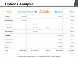 Options Analysis Ppt Powerpoint Presentation Background Image