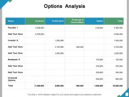 Options Analysis Ppt Powerpoint Presentation File Background Image