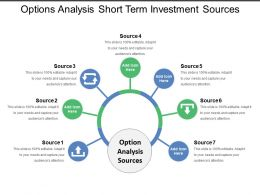 Options Analysis Short Term Investment Seven Sources