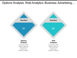 Options Analysis Web Analytics Business Advertising Financial Management Cpb