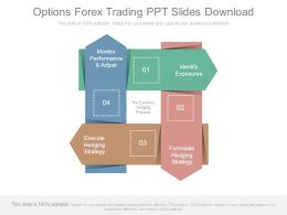 Options Forex Trading Ppt Slides Download