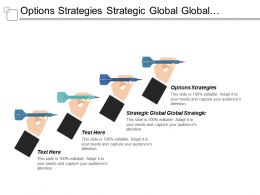 Options Strategies Strategic Global Global Strategic Machines Safety Cpb