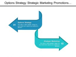 Options Strategy Strategic Marketing Promotions Strategy Competitor Analysis Cpb