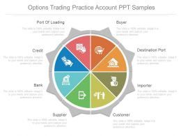 Options Trading Practice Account Ppt Samples