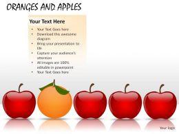 Oranges And Apples Powerpoint Presentation Slides