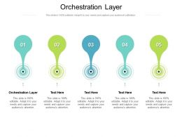Orchestration Layer Ppt Powerpoint Presentation Summary Guide Cpb