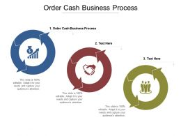 Order Cash Business Process Ppt Powerpoint Presentation Inspiration Template Cpb