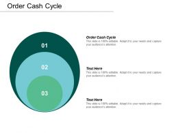 Order Cash Cycle Ppt Powerpoint Presentation Gallery Templates Cpb