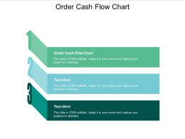Order Cash Flow Chart Ppt Powerpoint Presentation Gallery Design Inspiration Cpb