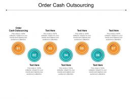 Order Cash Outsourcing Ppt Powerpoint Presentation File Slides Cpb