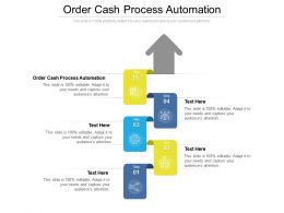 Order Cash Process Automation Ppt Powerpoint Presentation Model Gridlines Cpb