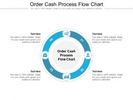 Order Cash Process Flow Chart Ppt Powerpoint Presentation Professional Master Slide Cpb