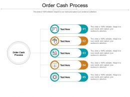 Order Cash Process Ppt Powerpoint Presentation Portfolio Sample Cpb