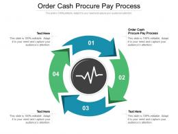 Order Cash Procure Pay Process Ppt Powerpoint Presentation Model Background Image Cpb