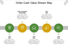 Order Cash Value Stream Map Ppt Powerpoint Presentation Model Samples Cpb