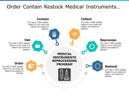 Order Contain Restock Medical Instruments Reprocessing Program With Icons