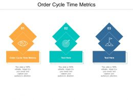 Order Cycle Time Metrics Ppt Powerpoint Presentation Model Outline Cpb