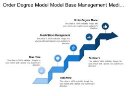 Order Degree Model Model Base Management Medication Event