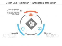 Order Dna Replication Transcription Translation Ppt Powerpoint Presentation Gallery Design Ideas Cpb
