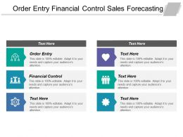 Order Entry Financial Control Sales Forecasting Sales Measurement