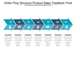 Order Flow Structure Product Sales Feedback Final