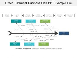 Order Fulfillment Business Plan Ppt Example File