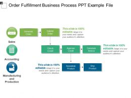 Order Fulfillment Business Process Ppt Example File