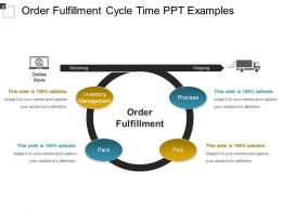 Order Fulfillment Cycle Time Ppt Examples