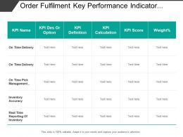 Order Fulfillment Key Performance Indicator Include Description Score And Value Of Weightage