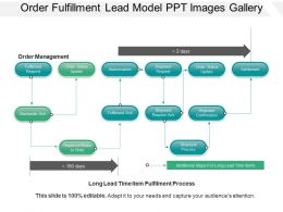 Order Fulfillment Lead Model Ppt Images Gallery